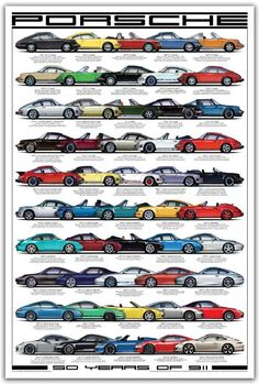 History of Porsche - STEVE ANDERSON