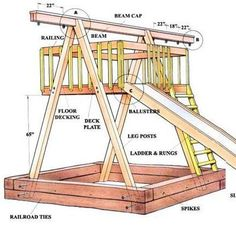 9 DIY Wooden Swing Set Plans for Your Backyard: Homemade Swing Set Plan from Mother Earth News Sets plans 11 DIY Wooden Swing Set Plans for Your Backyard Wooden Swing Set Plans, Wooden Swings, Backyard Swing Sets, Diy Swing, Homemade Swing Set, A Frame Swing Set, Kids Outdoor Play, Build A Playhouse, Garden Playhouse