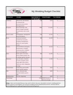 Wedding Planning Checklist | Pacific Coast Weddings | Planning ...