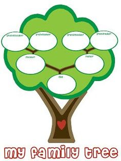 Blank Family Tree Template   Welcome to the Kindergarten English ...