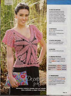 El Rincon de Graciela: circulo central crochet