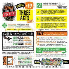 It's Writey-Friday! Here's Robin's how to think when you WRITE using THREE ACTS tutorial part ONE!! Lorenzo! #howtothinkwhenyouWRITE #WRITING #screenwriting #scriptwriting #wrtiterslife #howtowrite #writingtips #author #indieauthor #indiewriter #scripts #gamedev #animationdev #comics #comicwriter #comicdev #books #booktips #writingtutorial #tutorial #robinetherington #etheringtonbrothers #scriptwriting #screenwriting #film #filmdev #novels #robinetherington #etheringtonbrothers