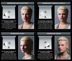 For Photographers: A Guide To 24 Essential Studio Lighting Set-Ups - DesignTAXI.com