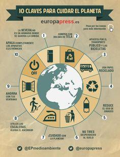 10 claves para cuidar el planeta