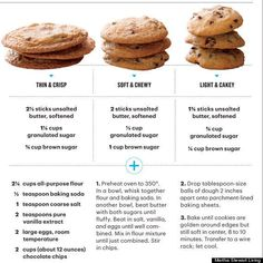 "Martha Stewart's guide to making every type of chocolate chip cookie. (would be better using amounts that aren't open to interpretation. I've seen lots of different conversions of ""a stick of butter"". You can't go very much wrong with weight measurements!)"