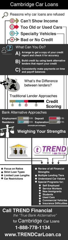 Cash loans in detroit michigan picture 5