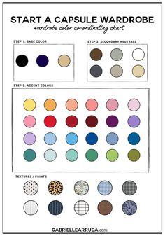Capsule Wardrobe How To Build A, Capsule Wardrobe Women, Capsule Outfits, Fashion Capsule, Wardrobe Color Guide, Wardrobe Basics, Minimalist Wardrobe Essentials, Classic Wardrobe, Perfect Wardrobe
