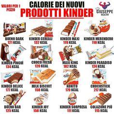 Conseils fitness en nutrition et en musculation. Food Calories List, Food Calorie Chart, Calorie Dense Foods, 1000 Calories, Tips Fitness, Fitness Nutrition, Fast Healthy Meals, Healthy Recipes, Fast Food Facts