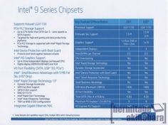 Feature set of 9-Series chipset finalized