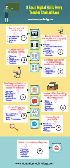 A Beautiful Poster Featuring Basic Digital Skills Every...