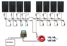 Off Grid Solar Panels, Solar Panel Kits, Solar Power System, Off The Grid, Arduino, Diagram, Training, Alternative Energy, Solar Power