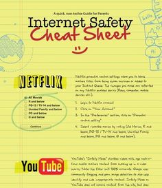 Internet Safety Cheat Sheet For Digital Media Use In Schools