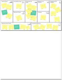 Modelo de negocio plantilla Canvas en Excel