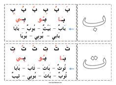 Alphabet Arabe Arabic Alphabet Letters, Arabic Alphabet For Kids, Teacher Checklist, Arabic Verbs, Learn Arabic Online, Arabic Lessons, Islam For Kids, Learn Quran, Islamic Teachings