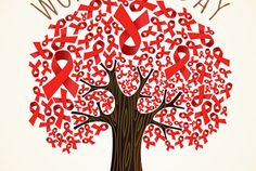 World AIDS Day 2014 Theme