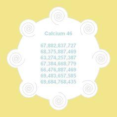 for Calcium