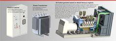 Power parts of Pegasus power plant