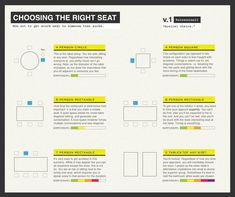 How to choose the right seat at a dinner party: Infographic explains the complex manoeuvring required for best dining experience Dinner Table, A Table, Table Seating, Group Dinner, Musical Chairs, Restaurant Seating, Choose The Right, Best Dining, Cool Chairs
