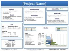 Agile Project Status Reports Example 1 Project