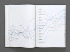 Hyperlinks Book – Fubiz™