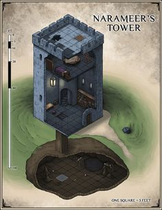 "venatusmaps: ""Narameer's Tower, now abandoned and looming over the southern end of the Shrouded Encampment. """
