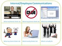 What Internal Communicators Really Do