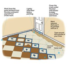 Turn a worn-out wood floor into a warm cottage classic with a simple checkerboard pattern Painting Tips, House Painting, Painting On Wood, Interior Painting, Home Renovation, Home Remodeling, Painted Wood Floors, Concrete Floors, Plywood Floors