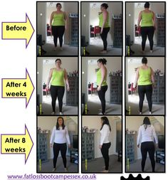 It's amazing to see just what you can do with sheer determination. Fantastic results Jo Cross! Well done you! http://www.fatlossbootcampessex.com/