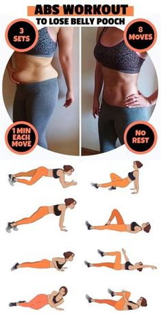 This abs workout is the best way to lose belly pooch and build up stronger core muscles. It also improves body posture, reduces back pain, and keeps the entire body balanced. Workouts belly pooch Abs Workout To Lose Belly Pooch Fast Fitness Workouts, Sport Fitness, Body Fitness, Fitness Tips, Fitness Motivation, Health Fitness, Workout Abs, Workout Exercises, Physical Fitness