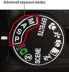 Understand Advanced Exposure Modes