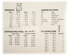 Cooking Measurement Conversion Chart | Cooking Guide Apron weights, abbreviations, defrosting poultry, and ...