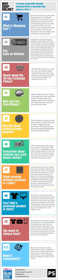 Why Shop Online...? Online Shopping Infographic..!
