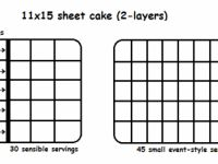 sheet cake servings 1000 images about cake servings amp business on 7324