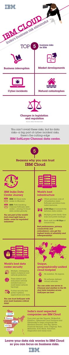 Data risks are among the key challenges that CXOs worry about. Here's why IBM Cloud is the perfect solution for this.
