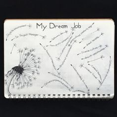 いいね!24件、コメント6件 ― Nalediさん(@mediocre_bujo)のInstagramアカウント: 「I wrote down what my dream job would look like. Am I going to turn down a great job that does not…」
