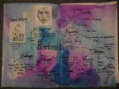 Homework example of mind map/spider diagram on portraiture A Level Art Sketchbook, Sketchbook Layout, Textiles Sketchbook, Sketchbook Inspiration, Sketchbook Ideas, Mind Map Art, Mind Maps, Map Collage, Collage Background
