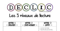 Fiches entretiens individuels.pdf Google Drive, Math Equations, French Kids, Reading Levels, Readers Workshop, Language, Management, Tools
