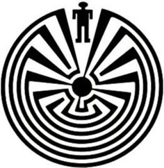 The Man In The Maze- The maze depicts experiences and choices we make in our journey through life. It illustrates the search for balance - physical, social, mental and spiritual. In the middle of the maze are found a person's dreams and goals. I think this will be my next tattoo. :)