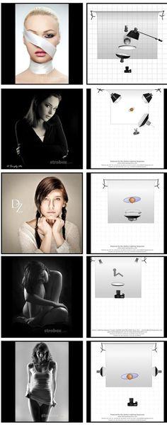Ideas Photography Studio Setup Ideas Portrait Lighting For 2019 Photography Lighting Techniques, Photography Studio Setup, Photography Lighting Setup, Photo Lighting, Photography Lessons, Light Photography, Photography Tutorials, Creative Photography, Photography Ideas