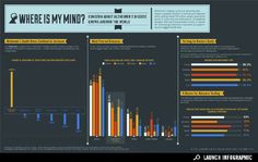 Alzheimer's, Health, Infographic, GOOD