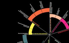 Frog's 20 Tech Trends 2013 http://www.frogdesign.com/pdf/2013_Tech_Trends_poster.pdf