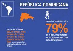 República Dominicana #DatoInteresanteSociedad [vía @World Vision LAC]