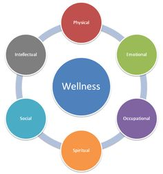 Workplace Wellness Program a win for both employees and employers