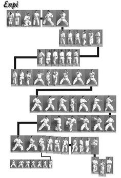 preston karate shotokan enpi kata diagram 2