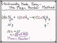 Stoichiometry Made Easy: The Magic Number Method - YouTube