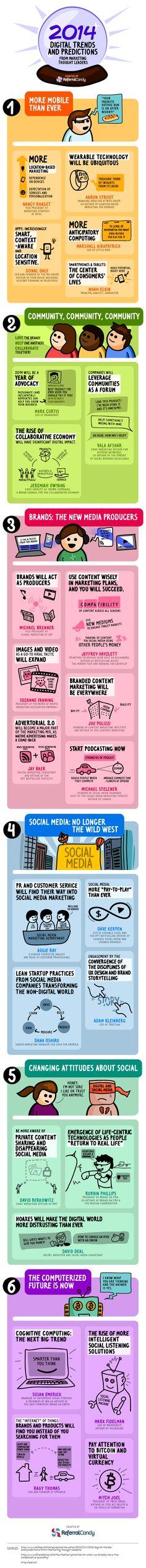 Tendencias digitales y predicciones en 2014 para Marketing #infografia #infographic