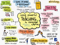 Reflective Ramblings on Pedagogy, Modern Learning, EdTech, and all things Education Retrieval Practice, Stem Learning, Formative Assessment, Stem Projects, New Tricks, Step By Step Instructions, I Fall In Love, Quizzes