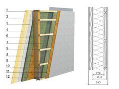 panneaux de la toiture horizontale avec isolation thermique de 300 mm et coefficient u 0 143w. Black Bedroom Furniture Sets. Home Design Ideas