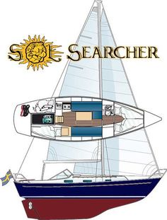 Sailing on the Costa del Sol Sailboats For Sale, Small Sailboats, Boat Building Plans, Boat Plans, Trawler Yacht, Sailing Charters, Sailboat Living, Yacht For Sale, Boat Stuff