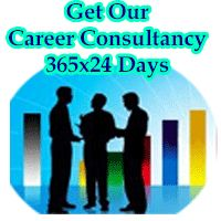 Career Astrology, Venus And Mars, Medical Field, Daily Horoscope, Plays, Engineering, Moon, Reading, People